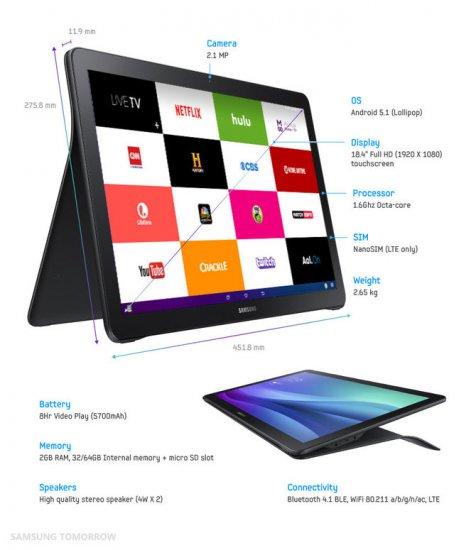 Samsung Galaxy View, Tablet Terbesar di Dunia dengan Layar 18 Inch 2 KabarDunia.com_Samsung-Galaxy-View-Tablet-Terbesar-di-Dunia-dengan-Layar-18-Inch-2_