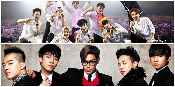 Gaon Umumkan EXO dan Big Bang Sebagai Raja Penjualan Album di 2015