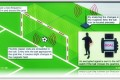 Teknologi Garis Gawang Akan Dipakai Pada Piala Eropa Tahun Ini Dan Liga Champions