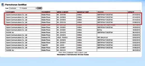 daftar perangkat xiaomi yang lolos uji ditjen, Xiaoami redmi 3 dan redmi note 3