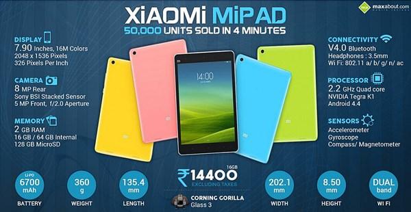 Xiaomi MiPad 7.9 spesifikasi 2014