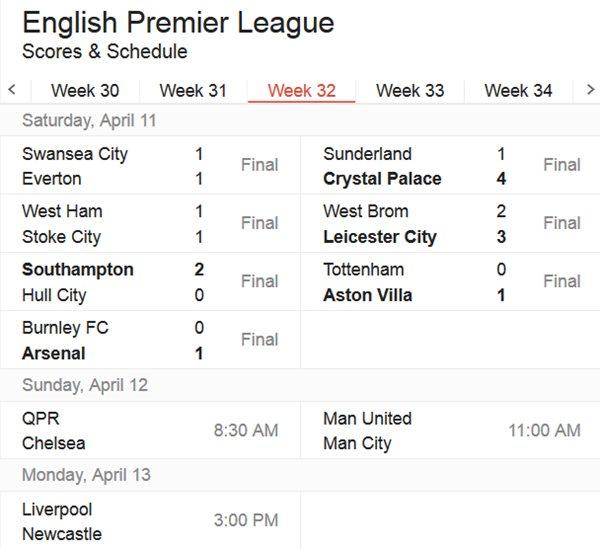 hasil dan jadwal Liga Inggris pekan 32