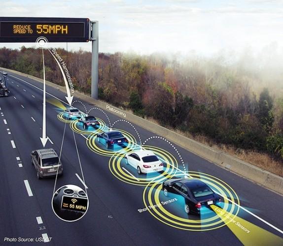 Konsep Mobil Bisa saling berinteraksi satu sama lainnya