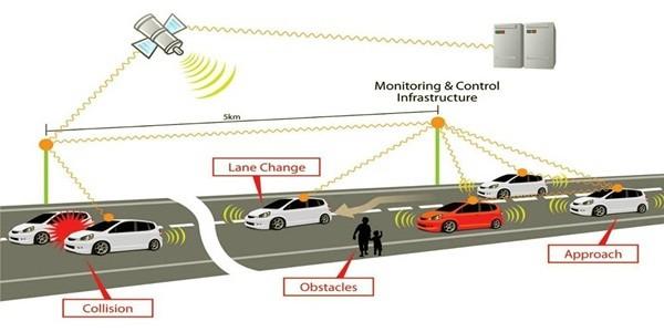 Teknologi Vehicle to Vehicle menjadikan mobil  bisa saling berkomunikasi
