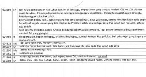 Catut Jokowi, Inilah Transkrip antara SN dan MS Soal Kontrak Freeport! 3