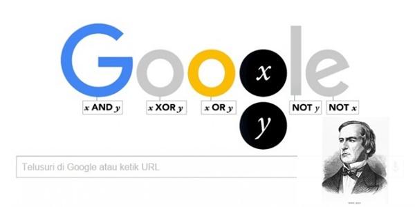 George Boole, Bapak Aljabar Boolean yang Kini Ulang Tahun ke-200