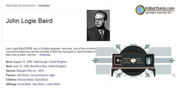 Google Doodle Memperingati siapakah penemu Televisi Pertama