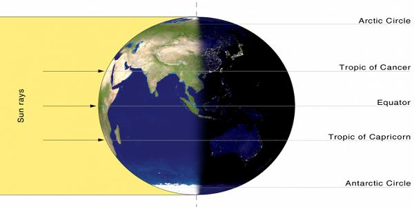 BMKG Tepis berita palsu tentang Equinox