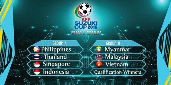 Masuk Grup Neraka, Indonesia Jadi Underdog di Piala AFF 2016
